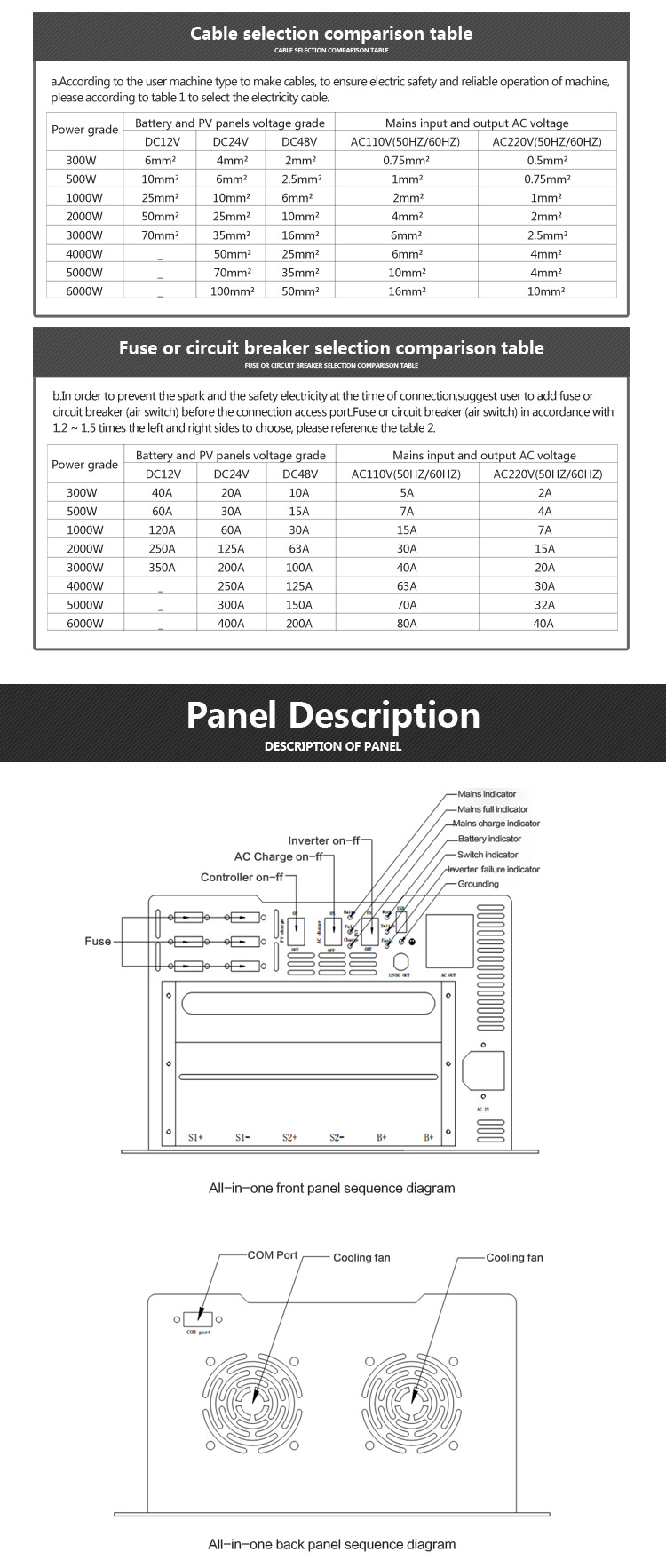 Solar Power Inverter With Built In Charge Controller 300watt Dc 24v To Ac 220v Circuit Diagram More Details